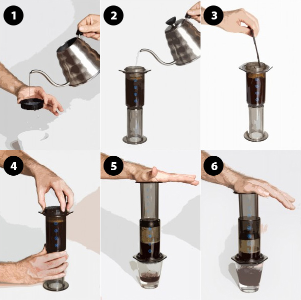 manual vs electric coffee grinder